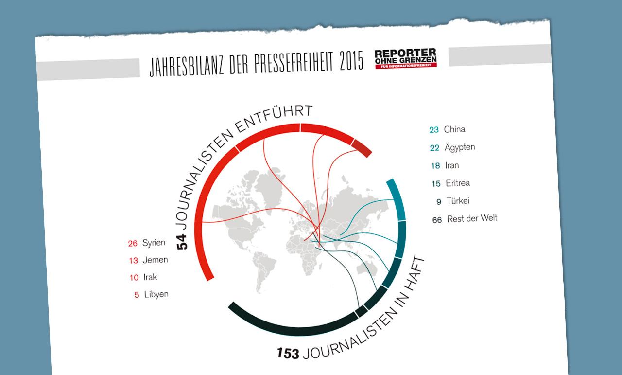 Infografik zur ROG-Jahresbilanz 2015. Foto: Reporter ohne Grenzen